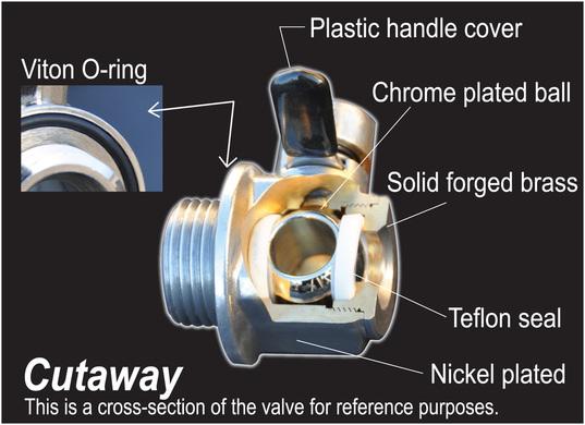 Valve Cutaway